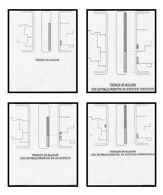 Ordenanza Reguladora De Las Terrazas De Veladores Y Quioscos